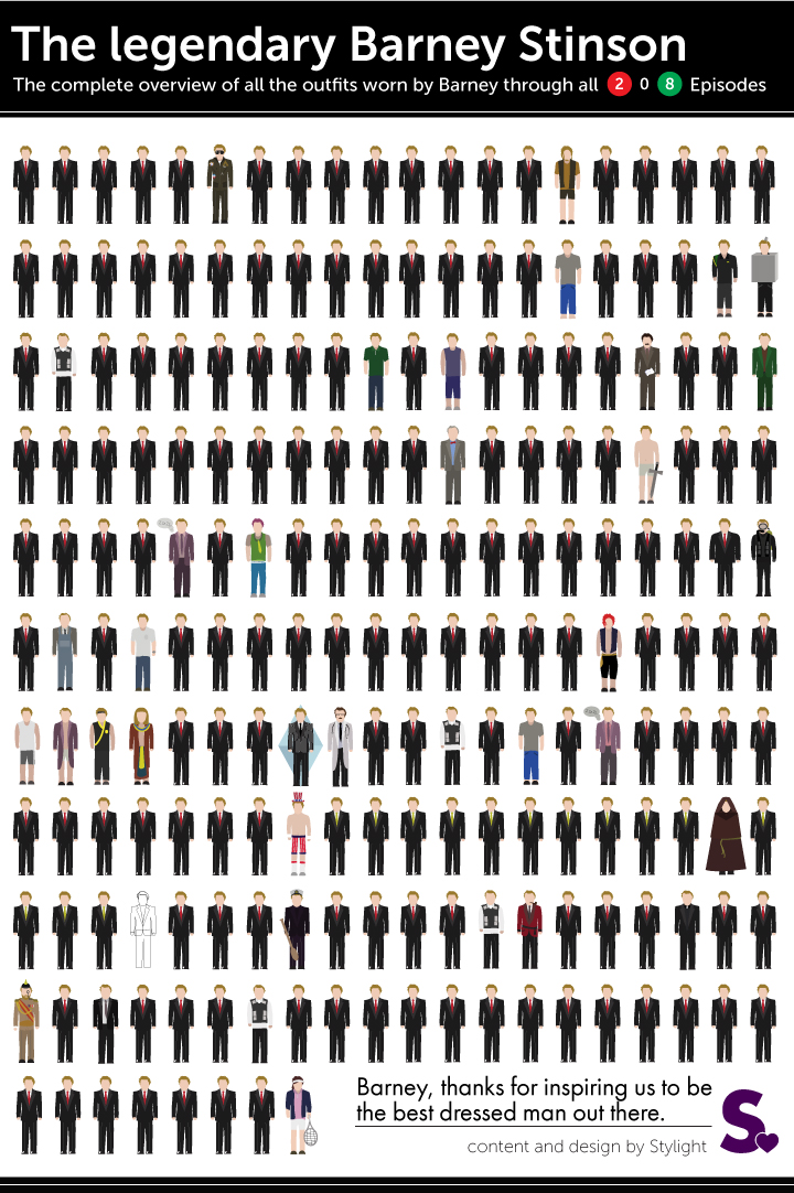 Barney-Stinson's-outfits-through-all-208-episodes_final