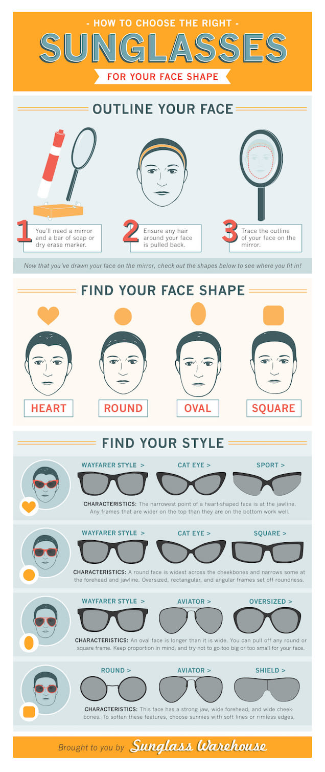 Top Tips on Picking the Perfect Pair of Sunglasses for Men