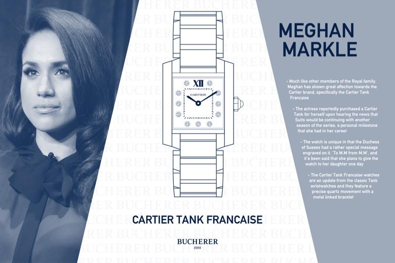 Meghan Markle, Duchess of Sussex - Cartier Tank Française Wristwatch