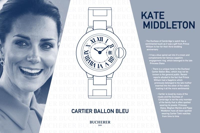 Kate Middleton, Duchess of Cambridge - Cartier Ballon Bleu Watch